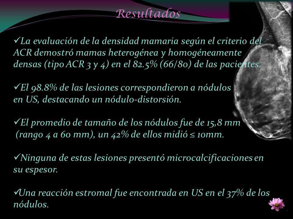 Resultados La evaluación de la densidad mamaria según el criterio del ACR demostró mamas heterogénea y homogéneamente.