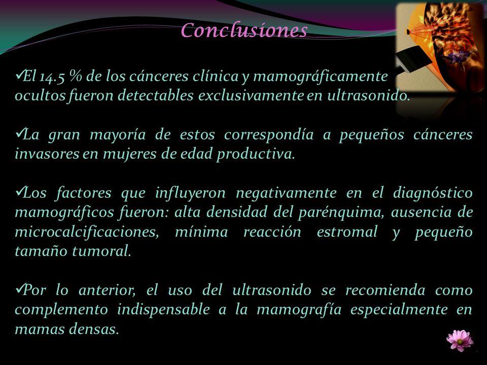 Conclusiones El 14.5 % de los cánceres clínica y mamográficamente