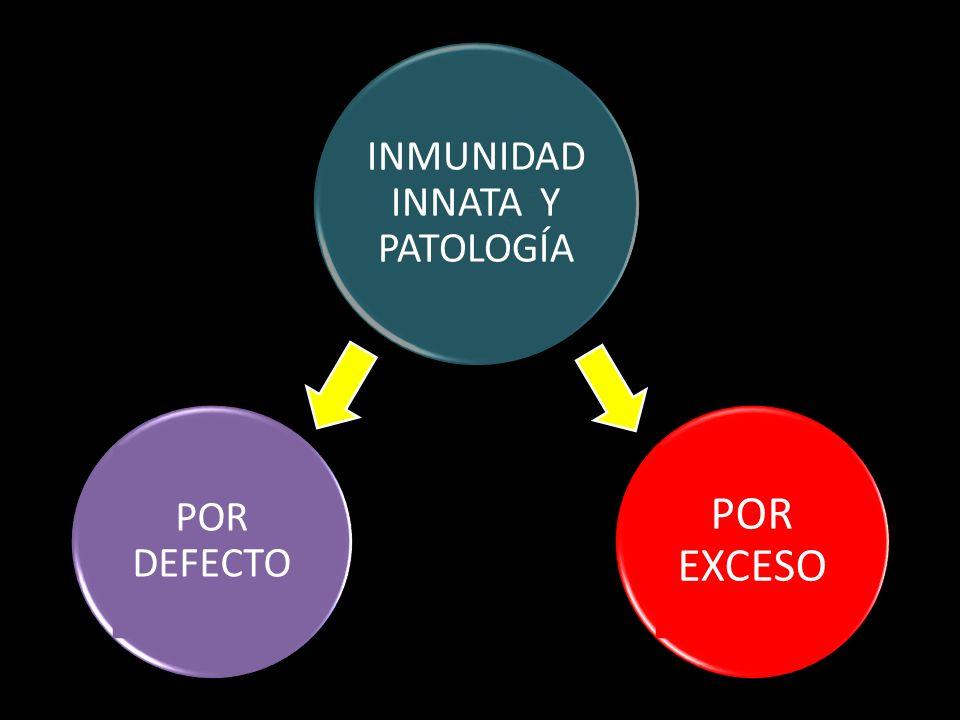 INMUNIDAD INNATA Y PATOLOGÍA