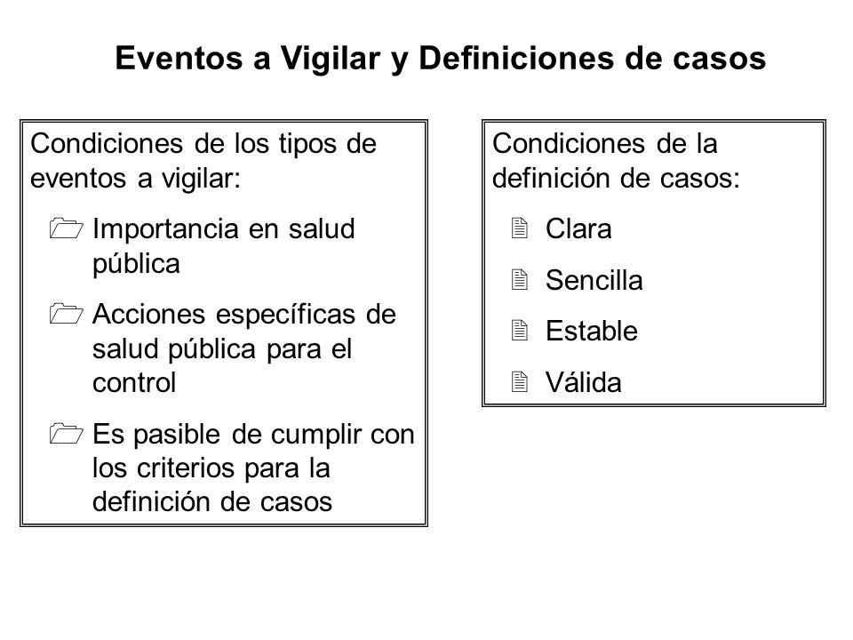 Eventos a Vigilar y Definiciones de casos