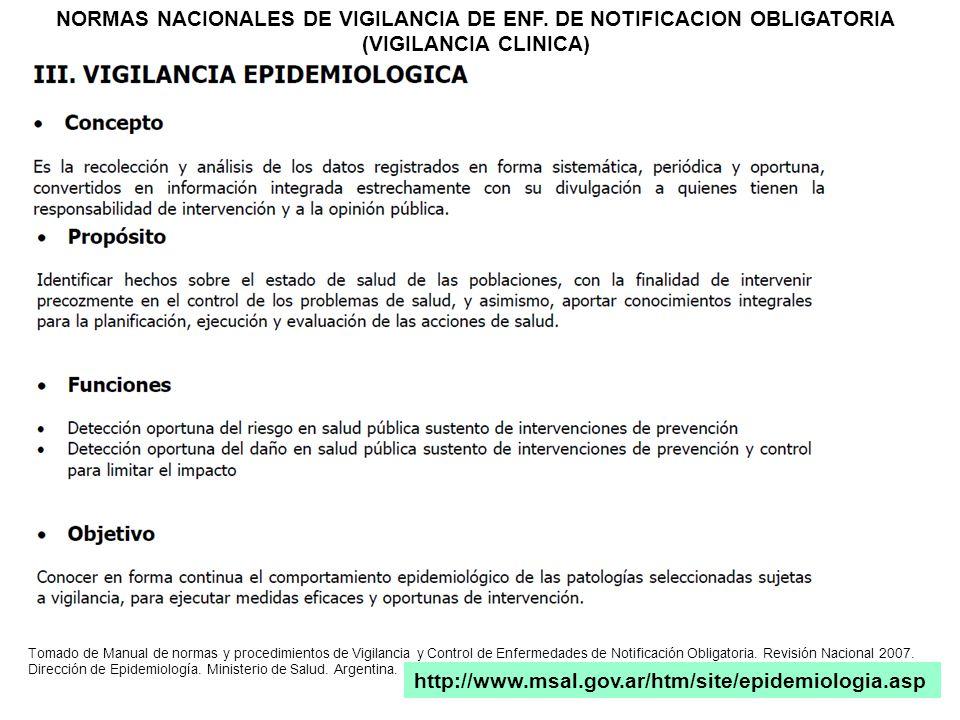 NORMAS NACIONALES DE VIGILANCIA DE ENF. DE NOTIFICACION OBLIGATORIA