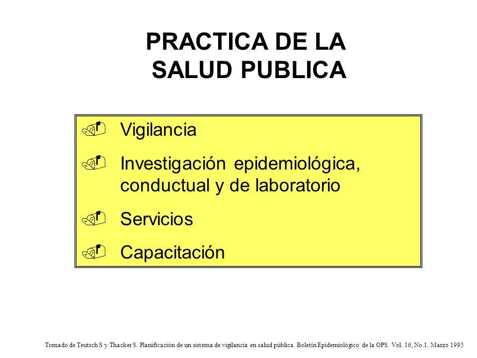 PRACTICA DE LA SALUD PUBLICA