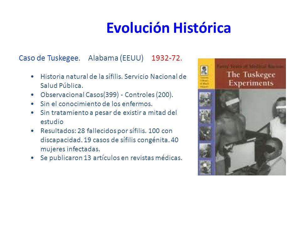 Evolución Histórica Caso de Tuskegee. Alabama (EEUU) 1932-72.