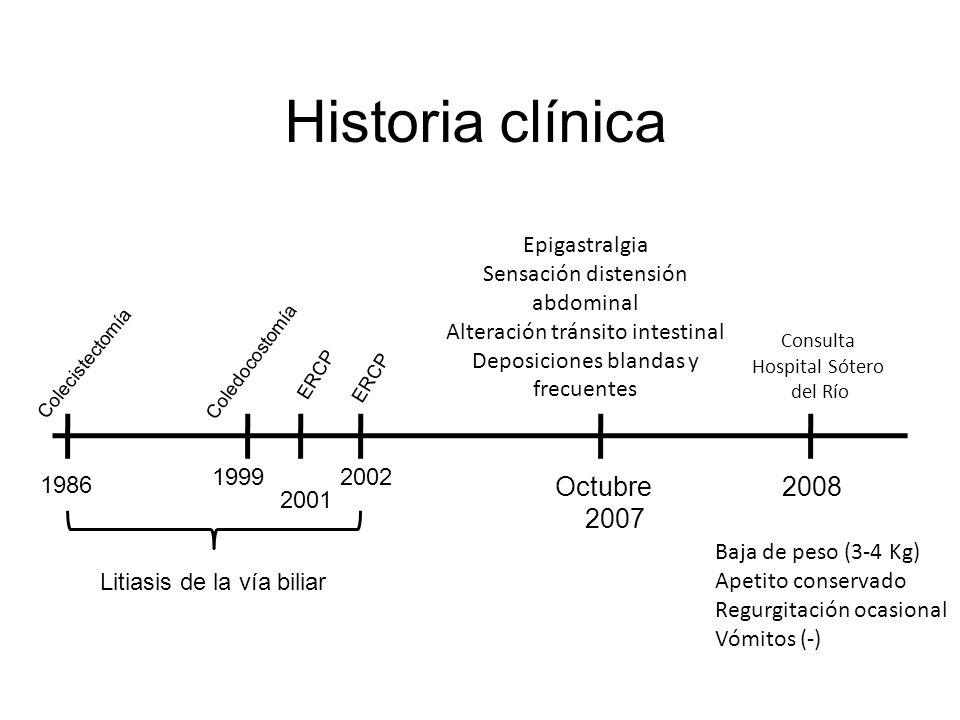 Historia clínica 2008 Octubre 2007 Epigastralgia