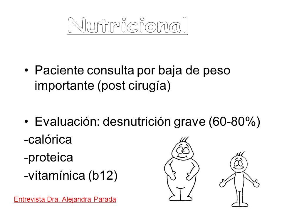 Nutricional Paciente consulta por baja de peso importante (post cirugía) Evaluación: desnutrición grave (60-80%)
