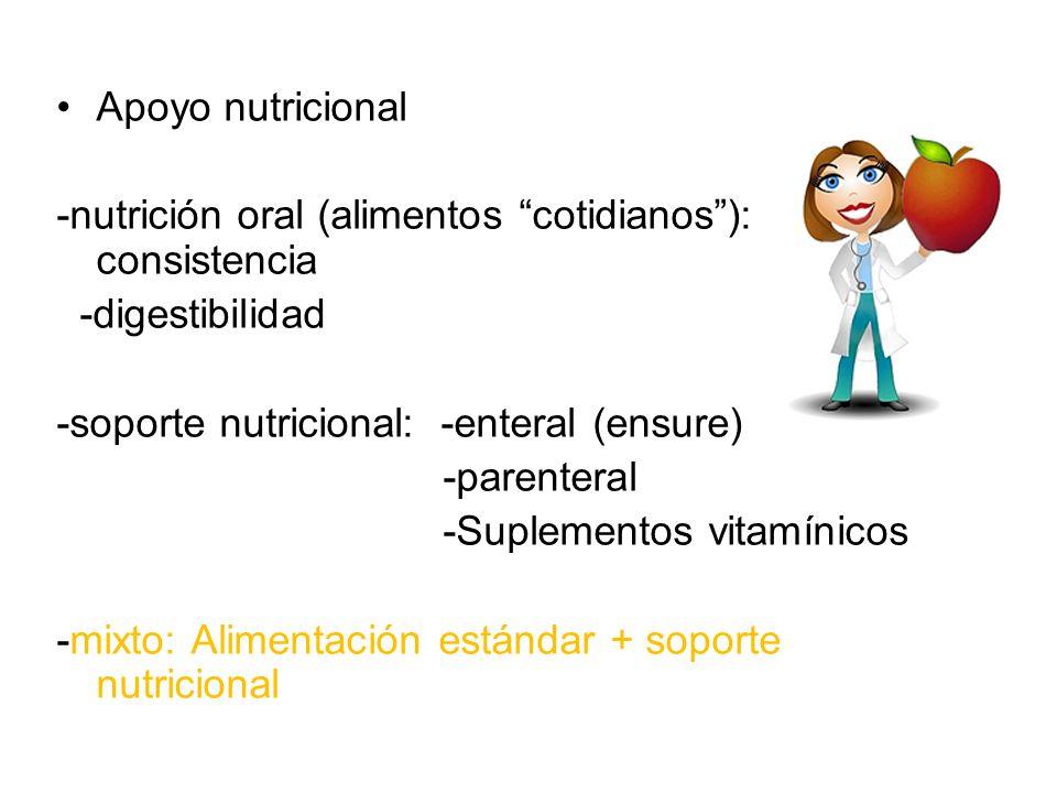 Apoyo nutricional -nutrición oral (alimentos cotidianos ): consistencia. -digestibilidad. -soporte nutricional: -enteral (ensure)