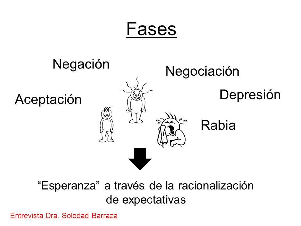 Esperanza a través de la racionalización de expectativas