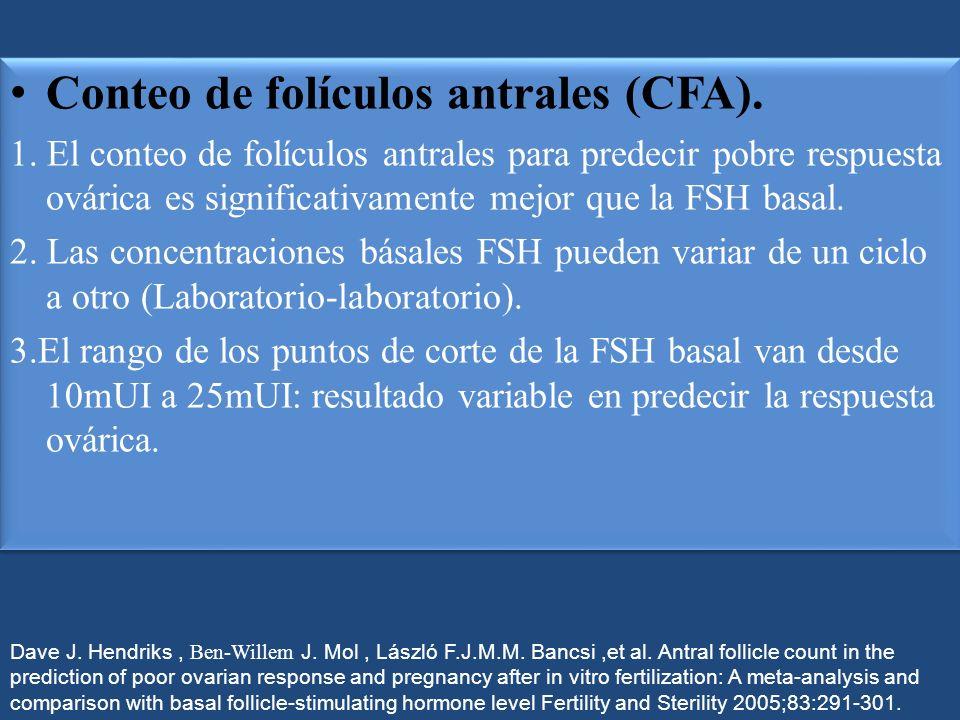 Conteo de folículos antrales (CFA).