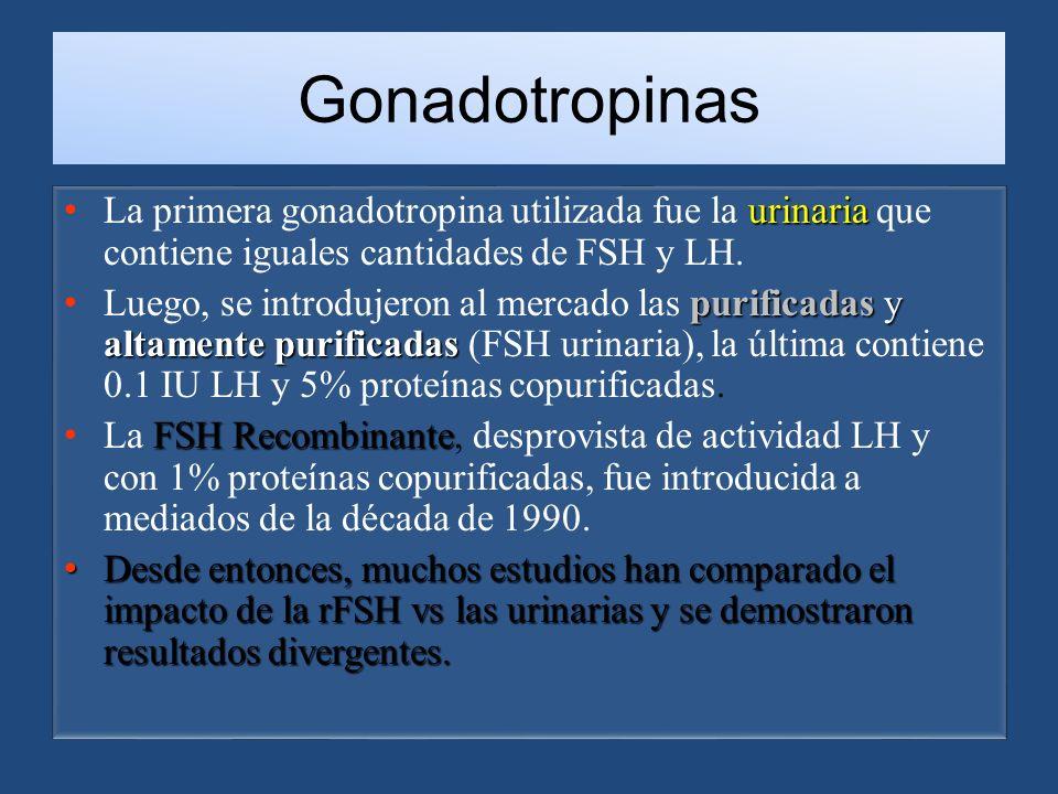 Gonadotropinas La primera gonadotropina utilizada fue la urinaria que contiene iguales cantidades de FSH y LH.