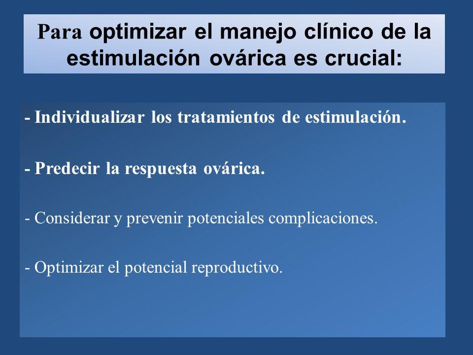 Para optimizar el manejo clínico de la estimulación ovárica es crucial:
