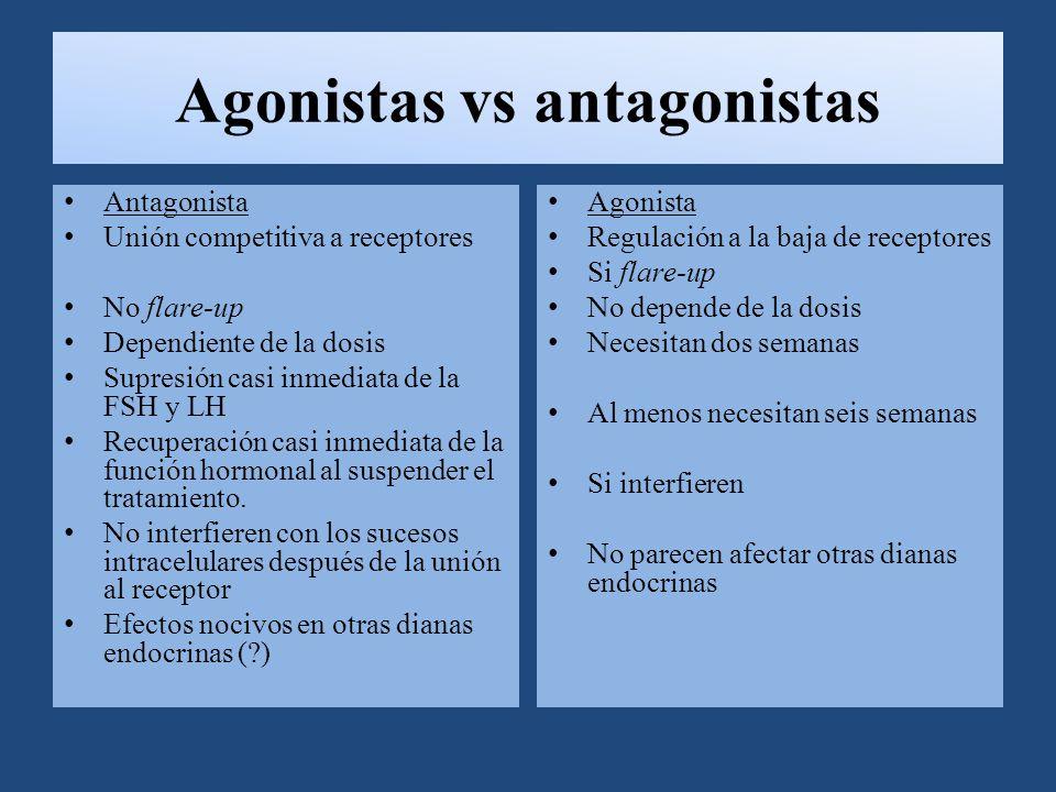 Agonistas vs antagonistas