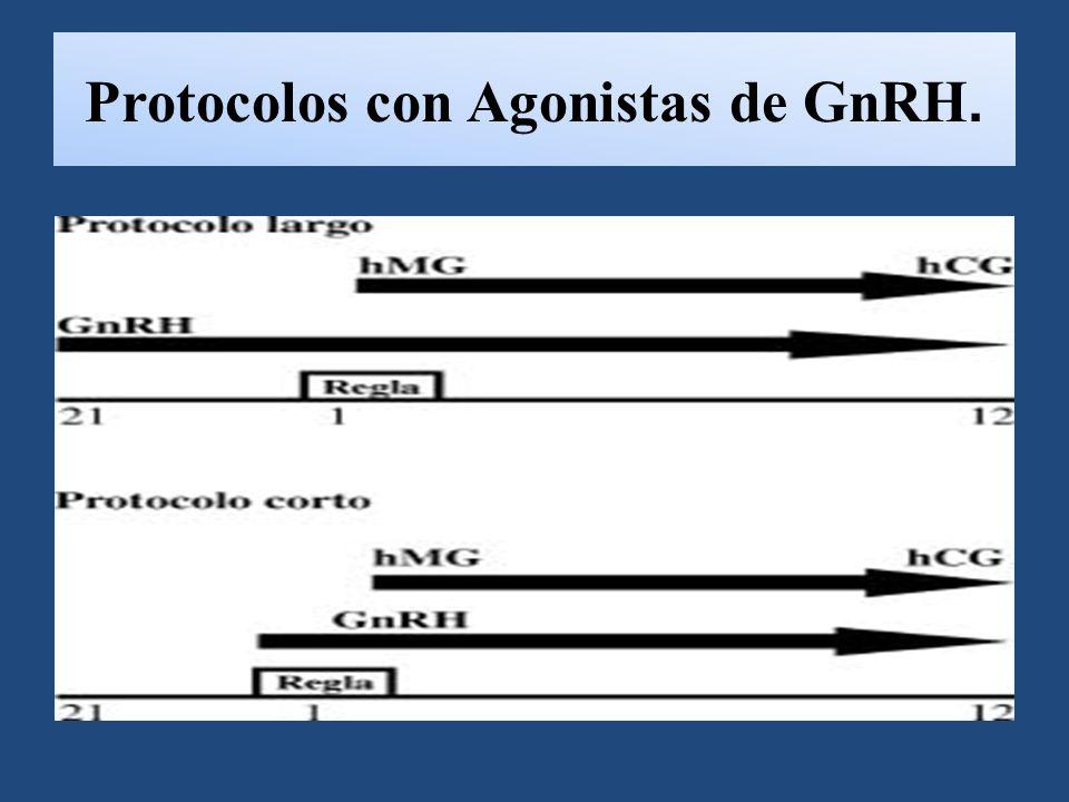 Protocolos con Agonistas de GnRH.