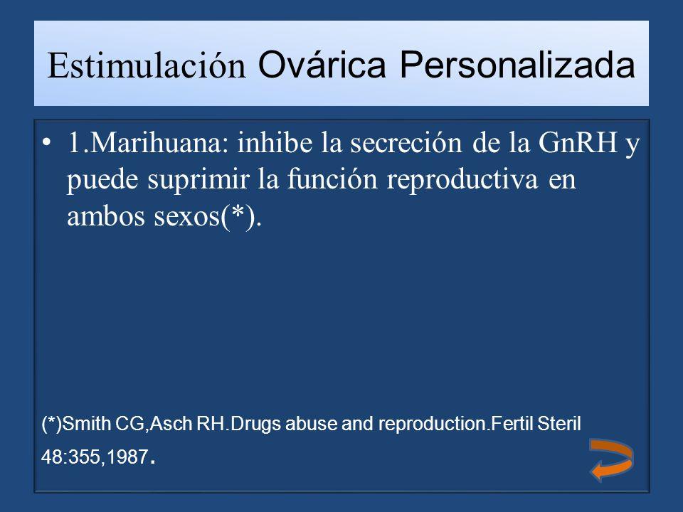 Estimulación Ovárica Personalizada