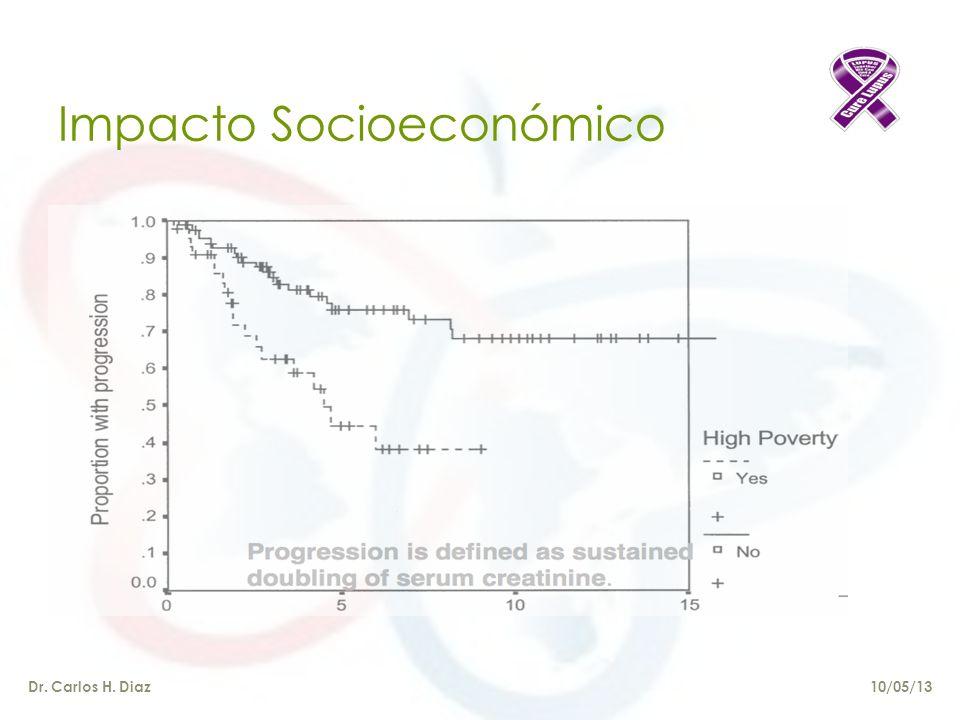 Impacto Socioeconómico