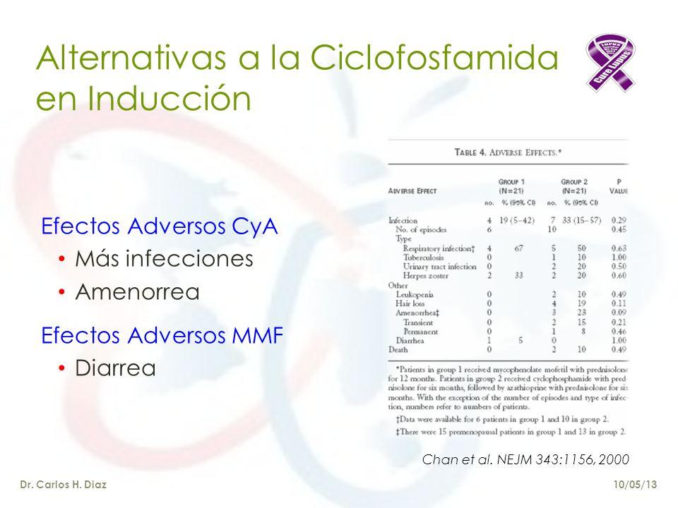 Alternativas a la Ciclofosfamida en Inducción