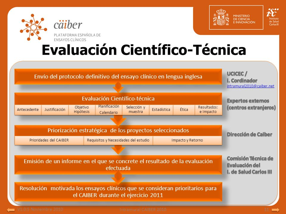 Evaluación Científico-Técnica