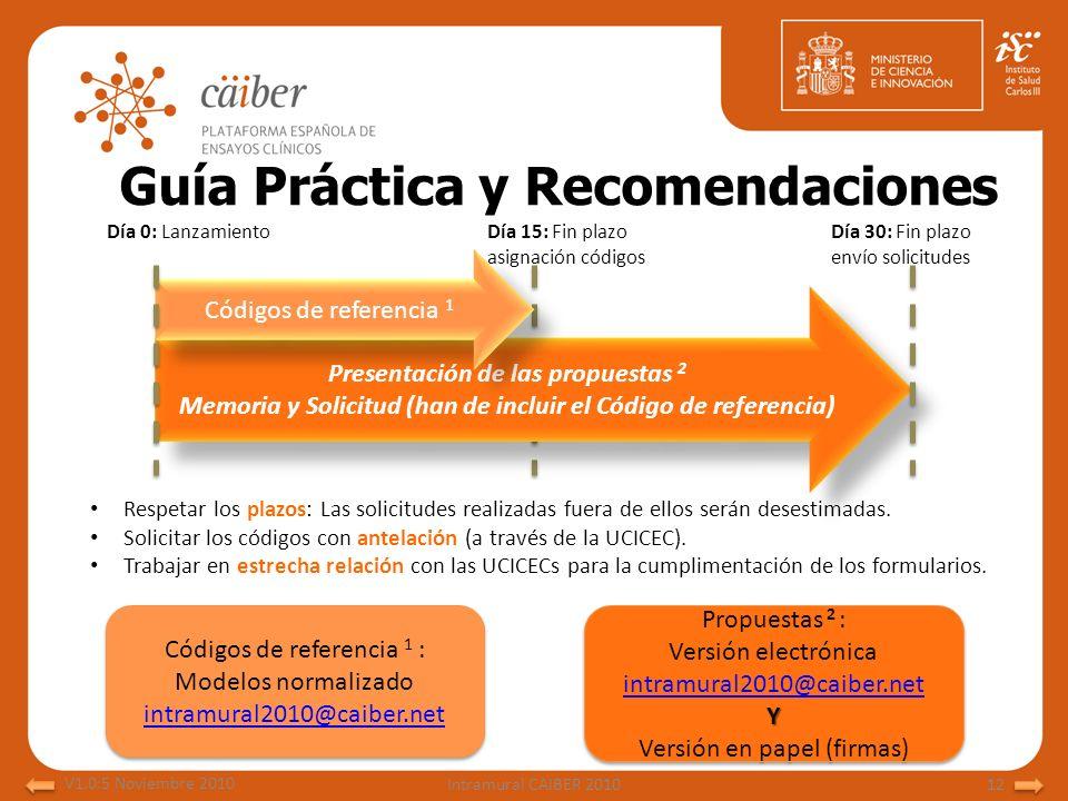 Guía Práctica y Recomendaciones