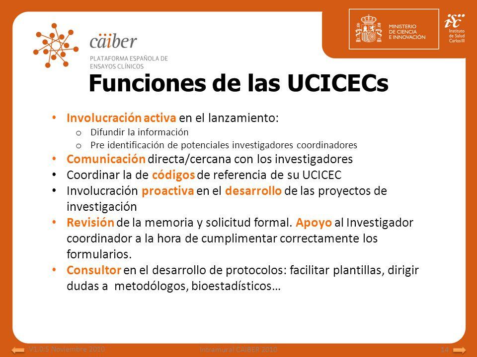 Funciones de las UCICECs