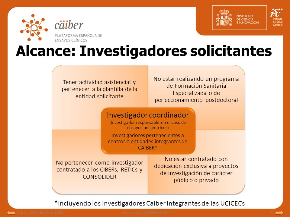 Alcance: Investigadores solicitantes