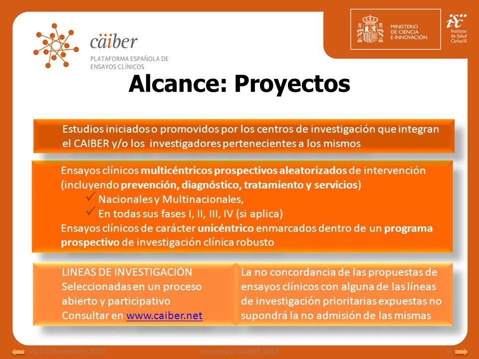 Alcance: Proyectos