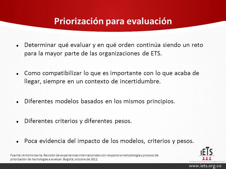 Priorización para evaluación