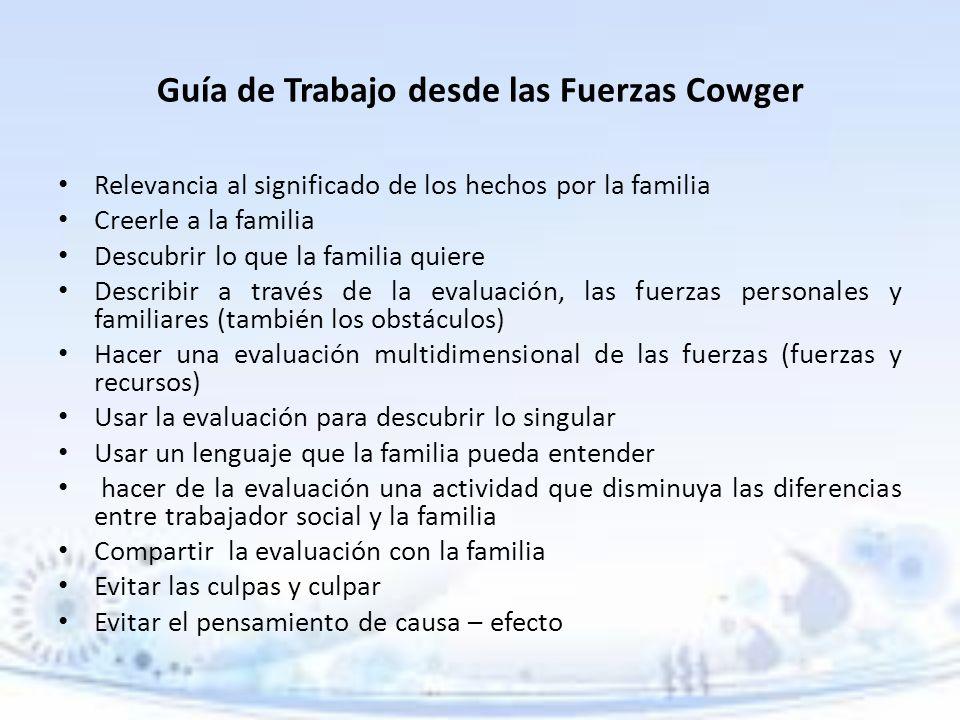 Guía de Trabajo desde las Fuerzas Cowger