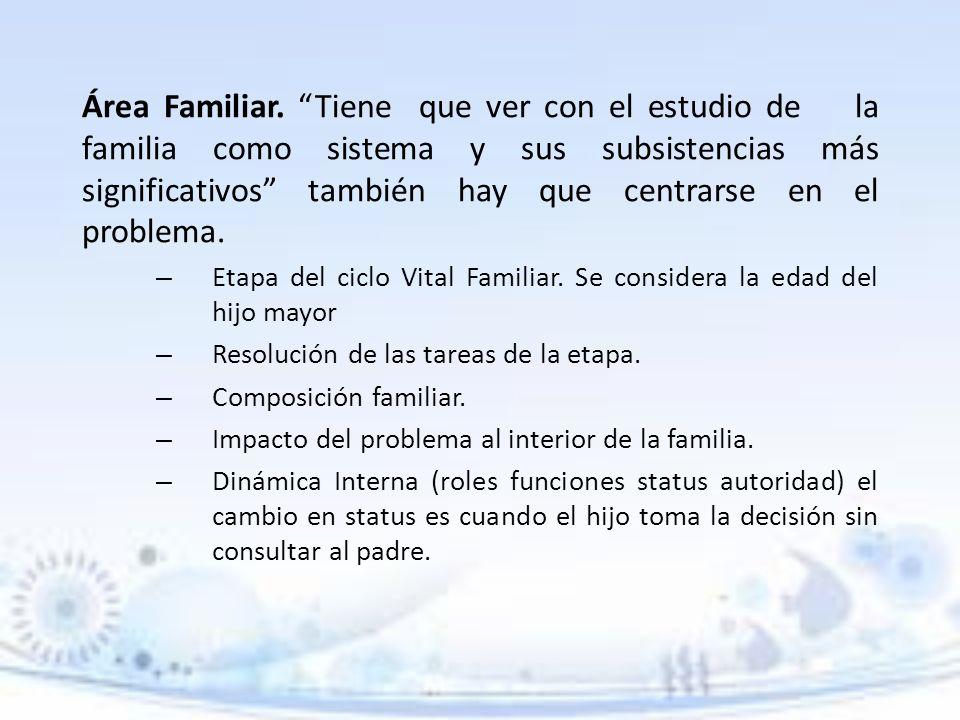 Área Familiar. Tiene que ver con el estudio de la familia como sistema y sus subsistencias más significativos también hay que centrarse en el problema.
