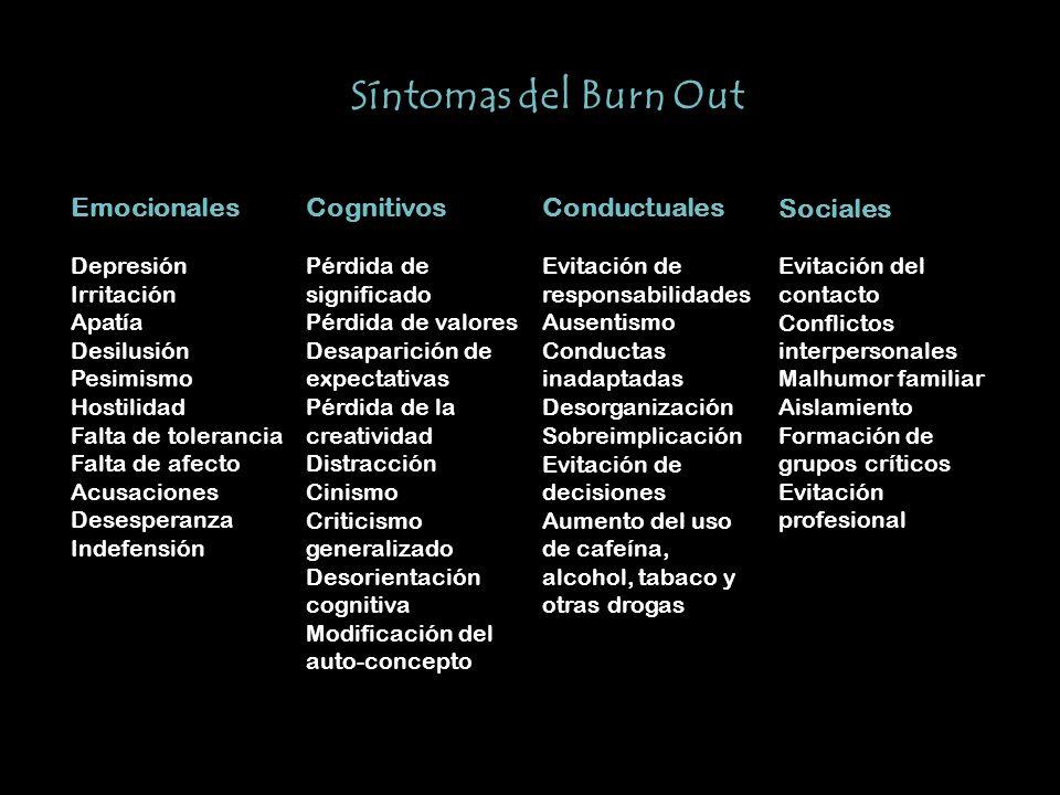 Síntomas del Burn Out Emocionales Cognitivos Conductuales Sociales