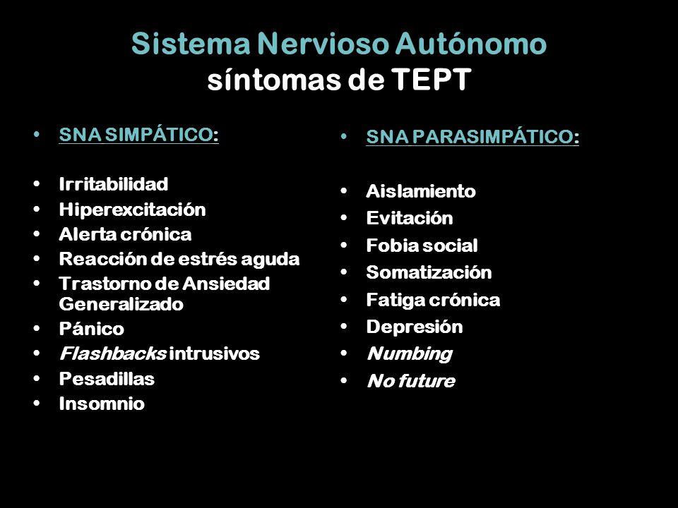 Sistema Nervioso Autónomo síntomas de TEPT