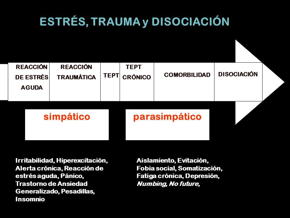 ESTRÉS, TRAUMA y DISOCIACIÓN