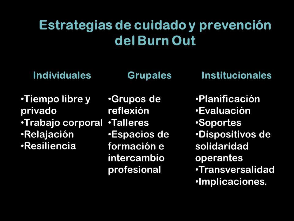 Estrategias de cuidado y prevención del Burn Out