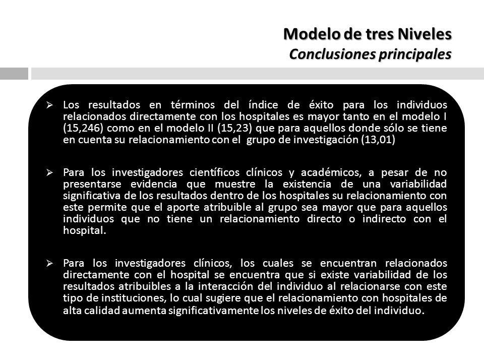Modelo de tres Niveles Conclusiones principales