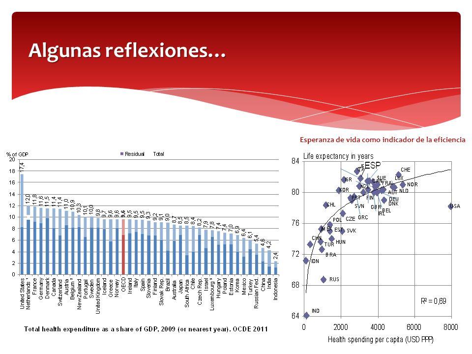 Algunas reflexiones… Esperanza de vida como indicador de la eficiencia