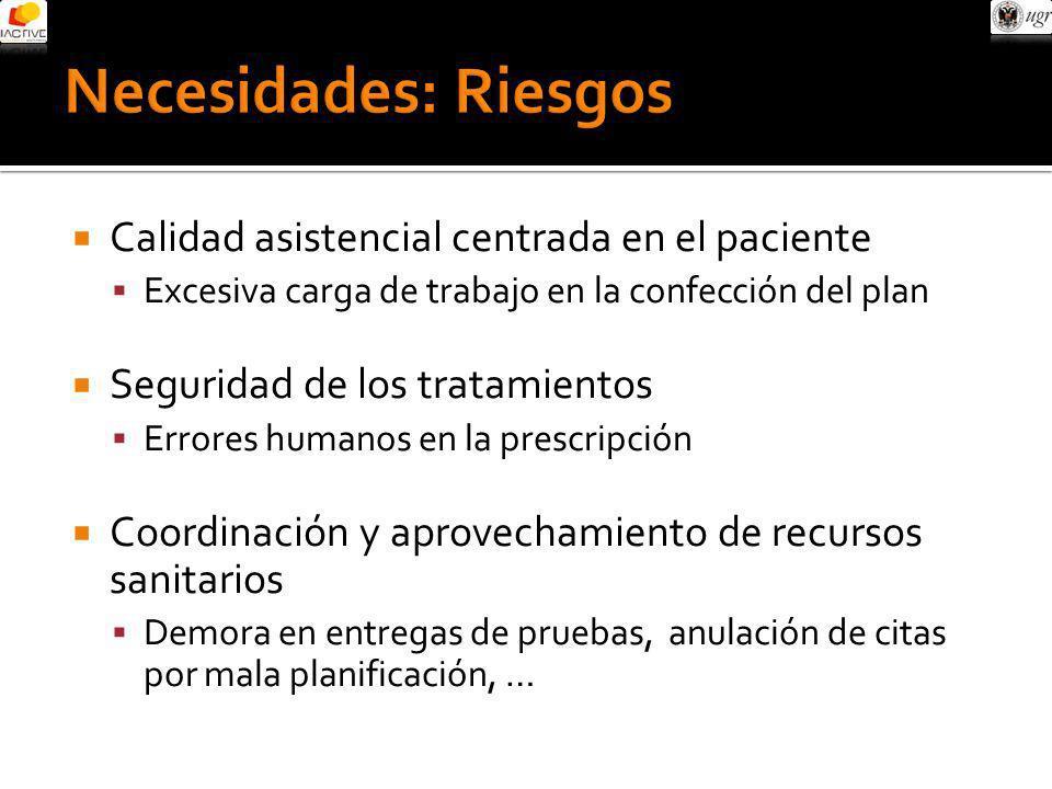 Necesidades: Riesgos Calidad asistencial centrada en el paciente