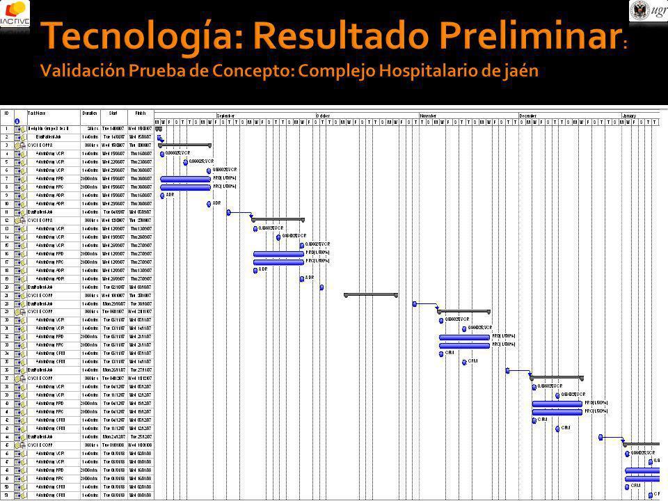 Tecnología: Resultado Preliminar: Validación Prueba de Concepto: Complejo Hospitalario de jaén