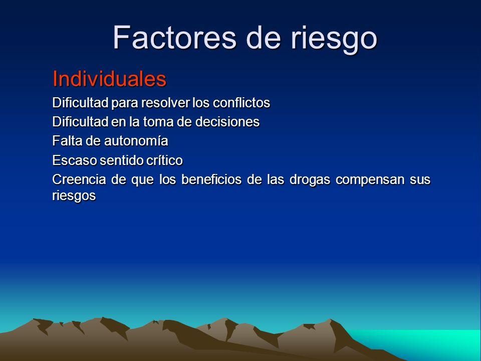 Factores de riesgo Individuales