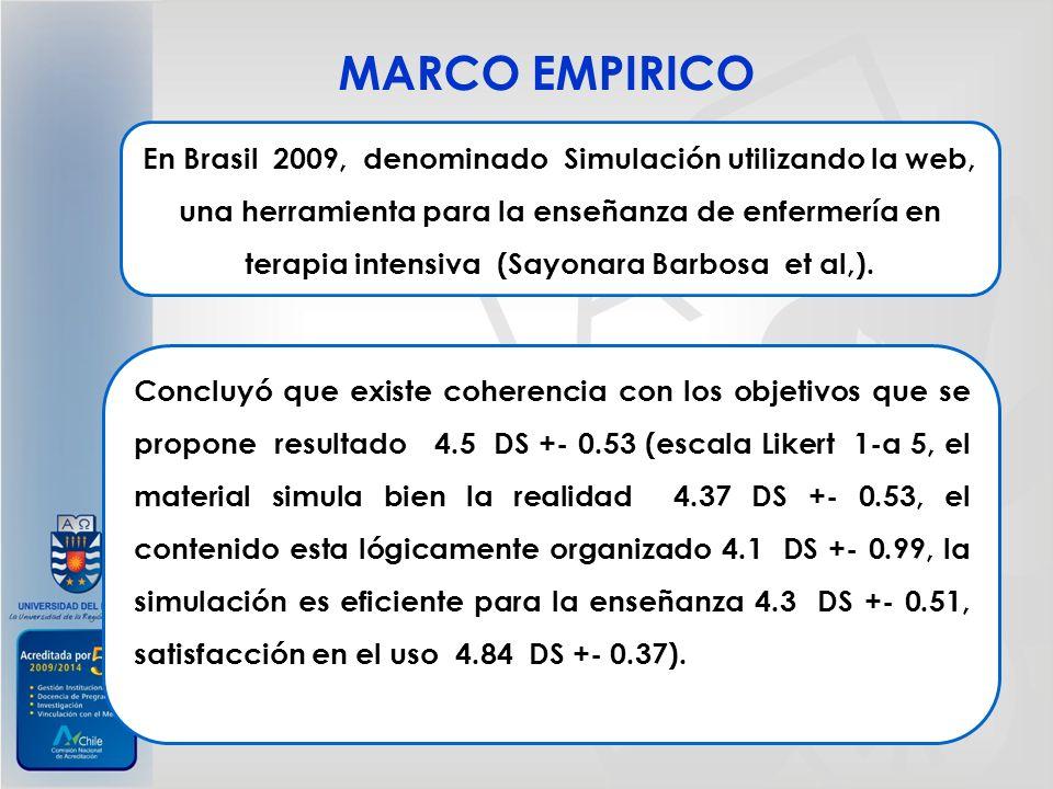 MARCO EMPIRICO