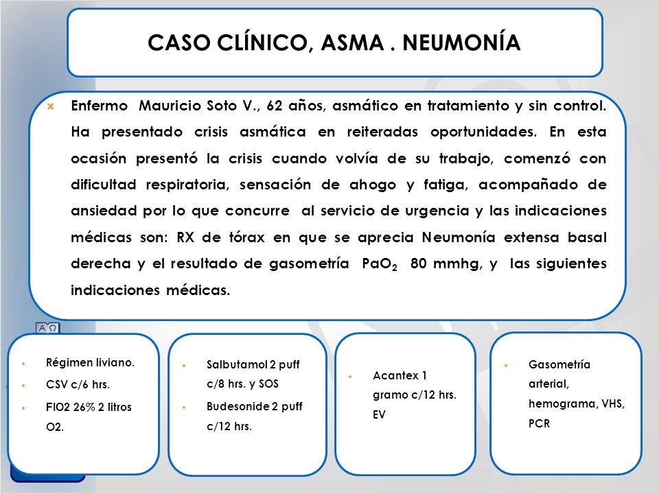 Caso Clínico, Asma . Neumonía