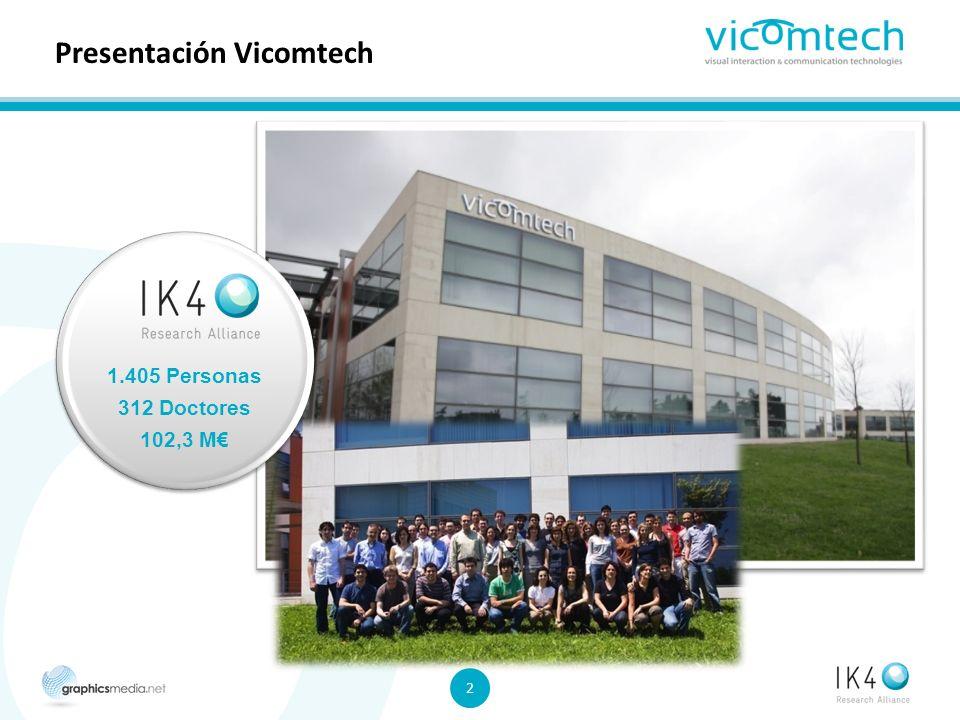 Presentación Vicomtech