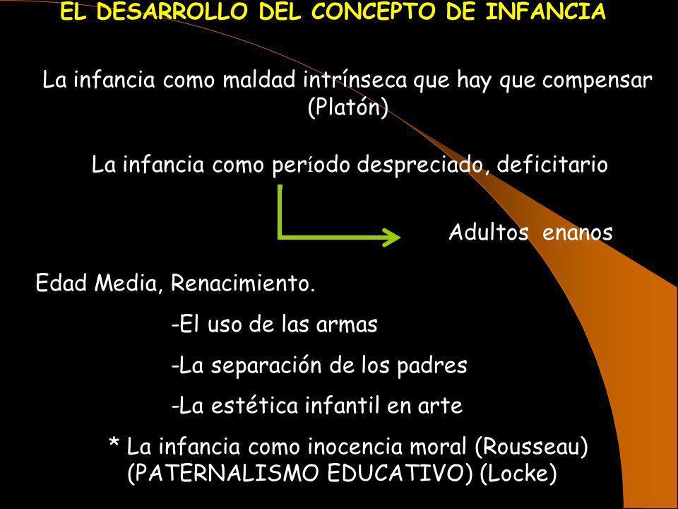 EL DESARROLLO DEL CONCEPTO DE INFANCIA
