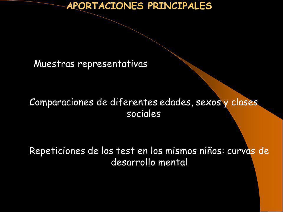 APORTACIONES PRINCIPALES
