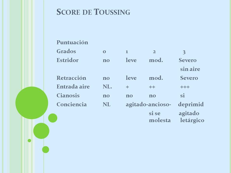 Score de Toussing Puntuación Grados 0 1 2 3