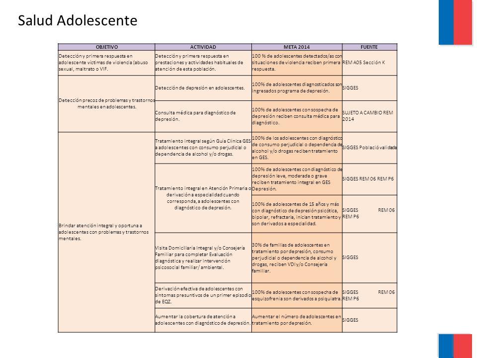 Detección precoz de problemas y trastornos mentales en adolescentes.