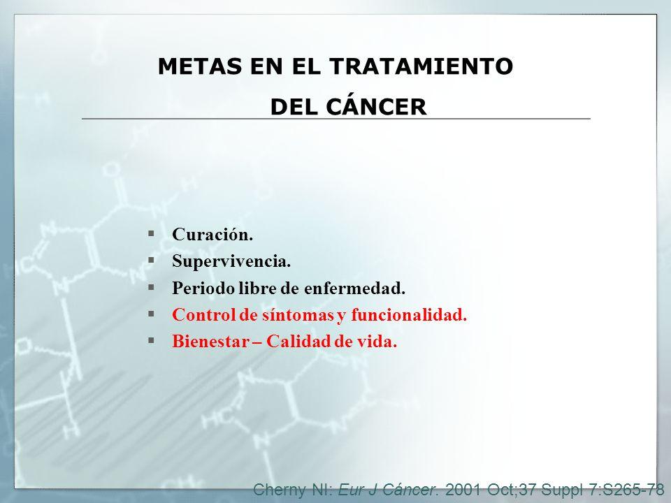 METAS EN EL TRATAMIENTO DEL CÁNCER