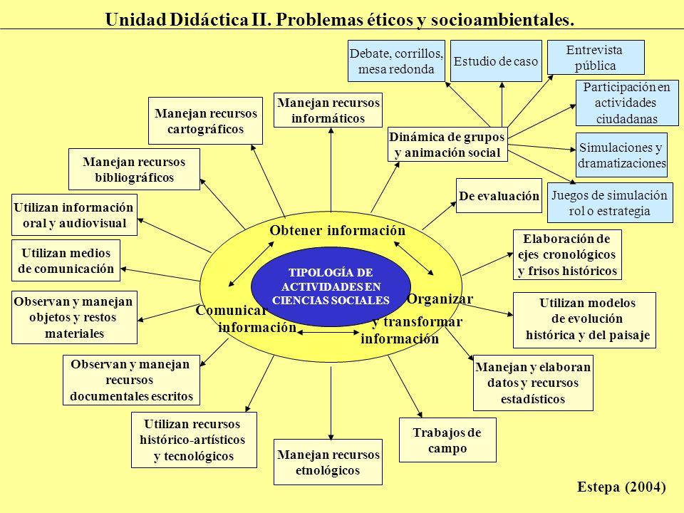 TIPOLOGÍA DE ACTIVIDADES EN CIENCIAS SOCIALES