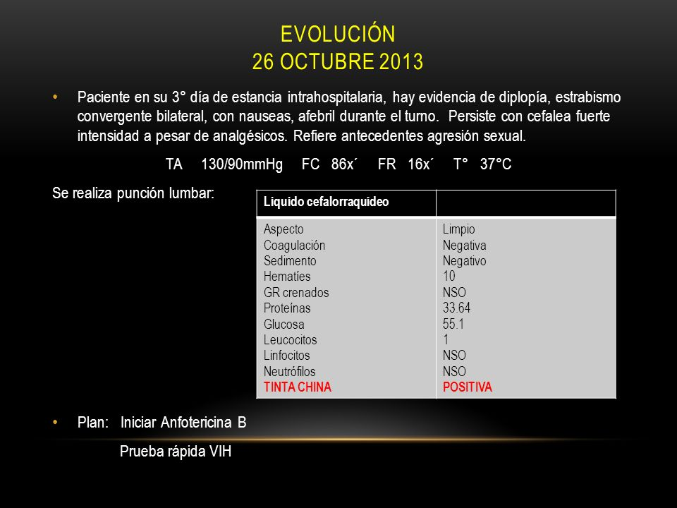 Evolución 26 octubre 2013