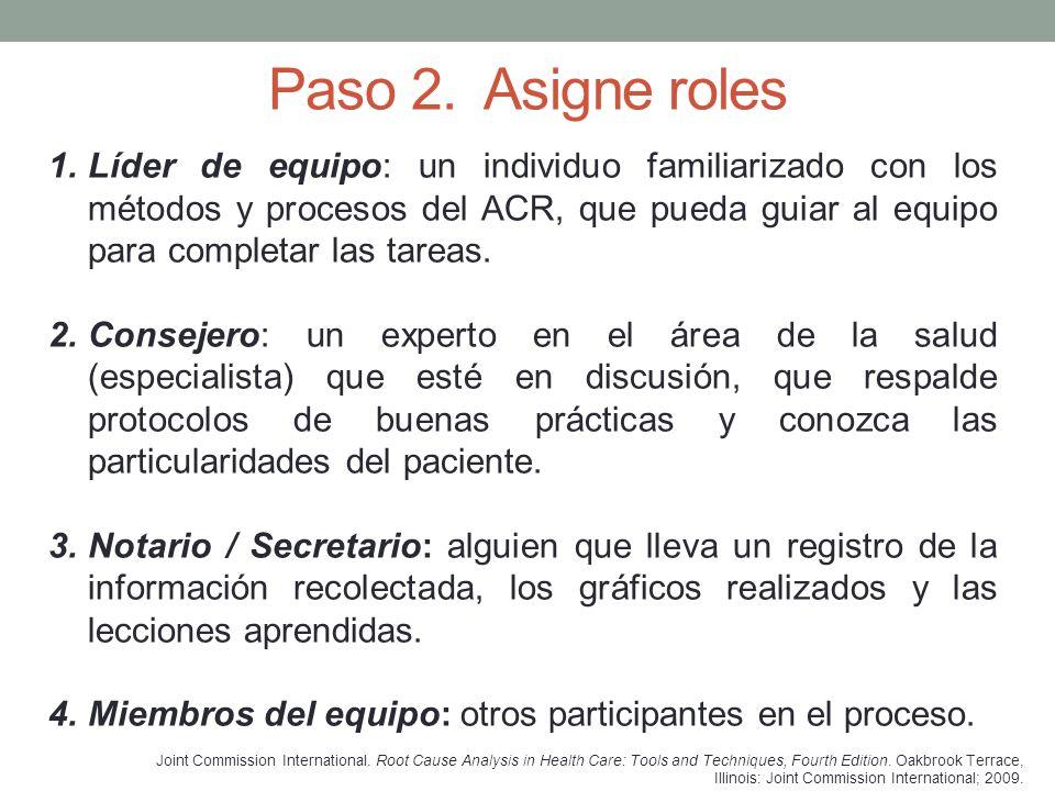 Paso 2. Asigne roles