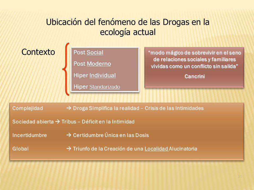 Ubicación del fenómeno de las Drogas en la ecología actual