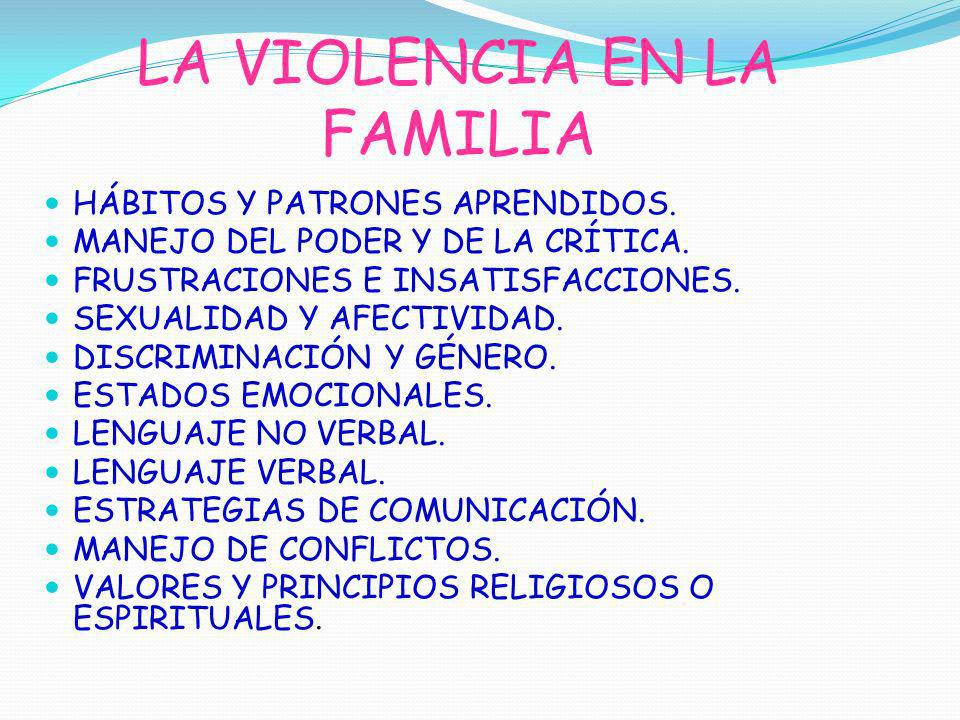 LA VIOLENCIA EN LA FAMILIA