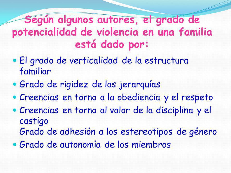 Según algunos autores, el grado de potencialidad de violencia en una familia está dado por: